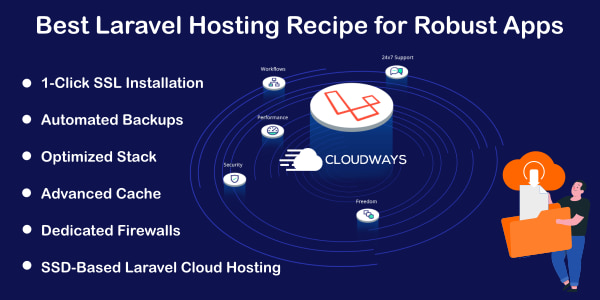WE INSTALL FROM YOUR FOODOMAA IN CLOUDWAYS